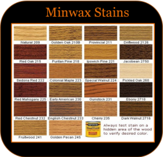 Choosing The Right Color Stain For Your Hardwood Floor Home
