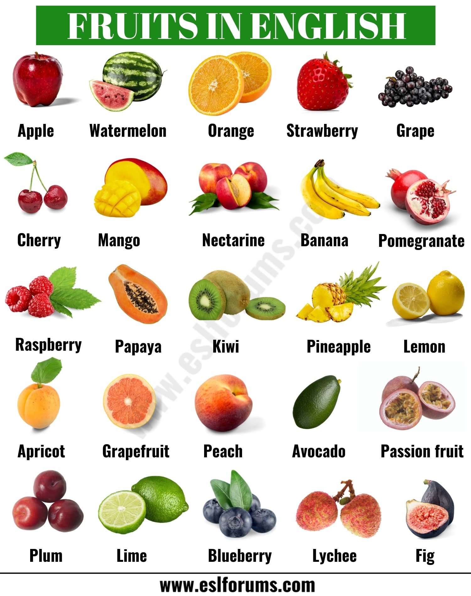 List Of Fruits Learn Common Fruit Names In English