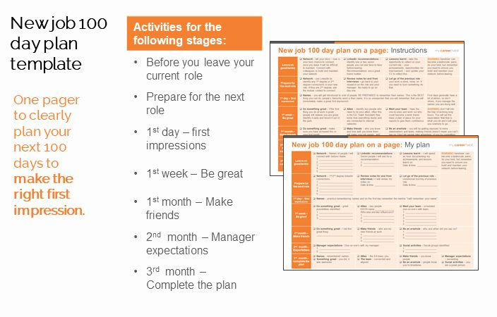 30 First 100 Days Plan Template In 2020 100 Day Plan How To