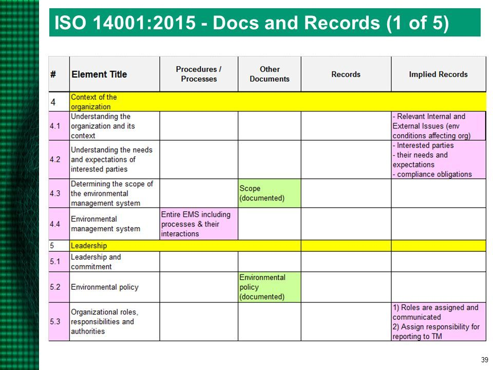 iso 14001 2015 environmental management system manual pdf