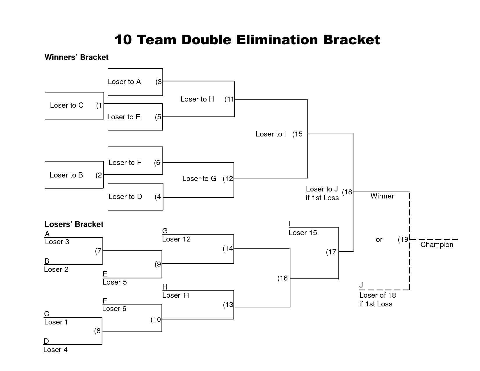 Blank 6 Team Double Elimination Bracket 10 Bracket Name Tag Templates Teams