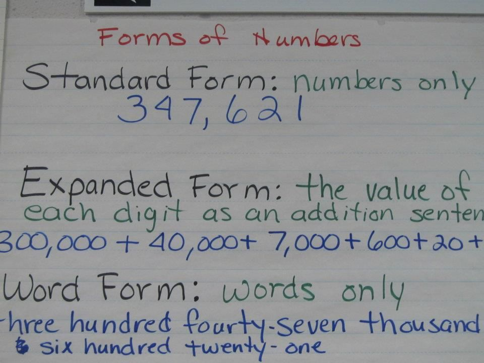 standard form and expanded form   Anchor Charts- Mrs. D ...