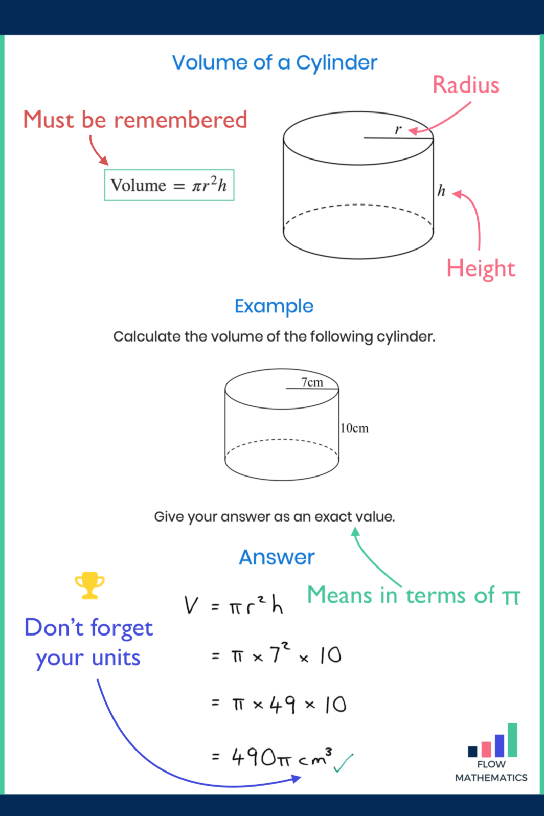 How to calculate the volume of a cylinder: 4 steps (with pictures).