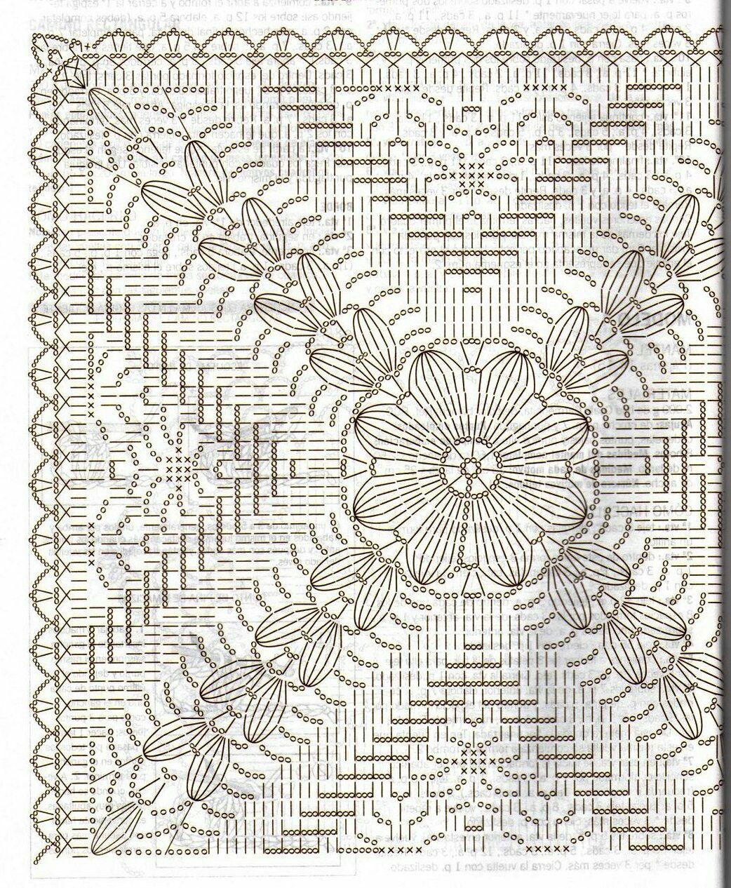 Crochet square | Granny square bobble charts | Pinterest ...