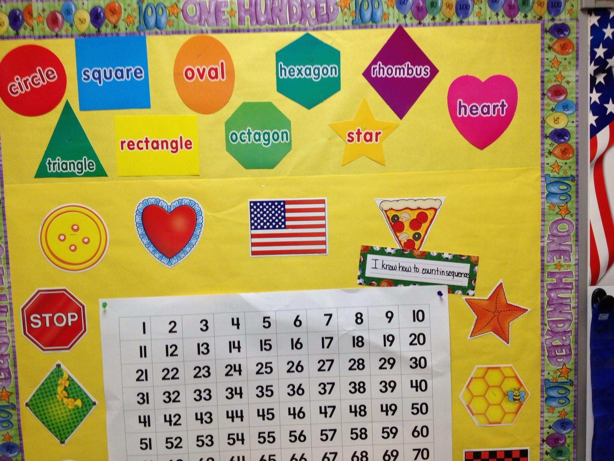 Math wall | Education | Pinterest | Math wall and Math