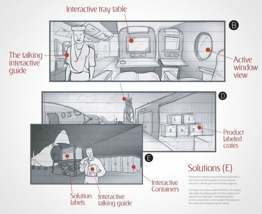Storyboard For The Skycargo Interactive Experience Project