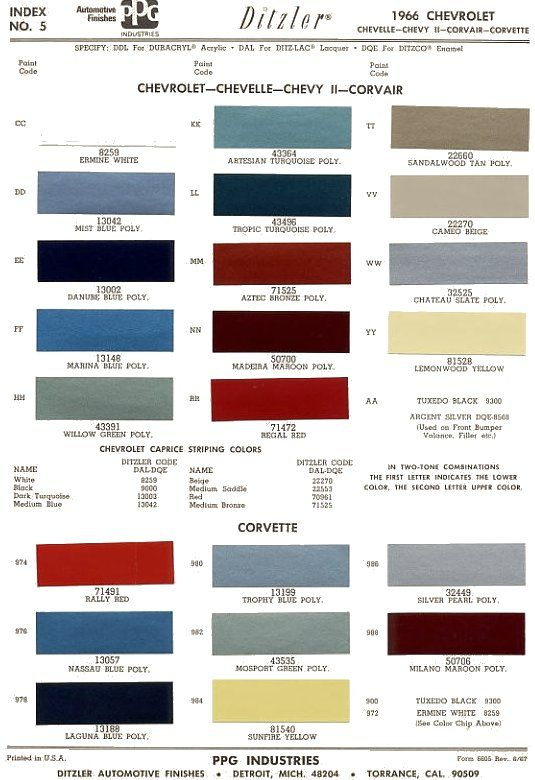 Gm Paint Codes >> Gm Auto Color Chips 1966 Chevrolet Chevelle The 1966
