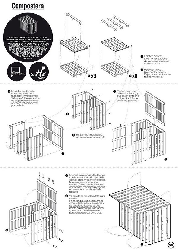 como-hacer-muebles-con-palets-compostera-paso-a-paso | Compost ...