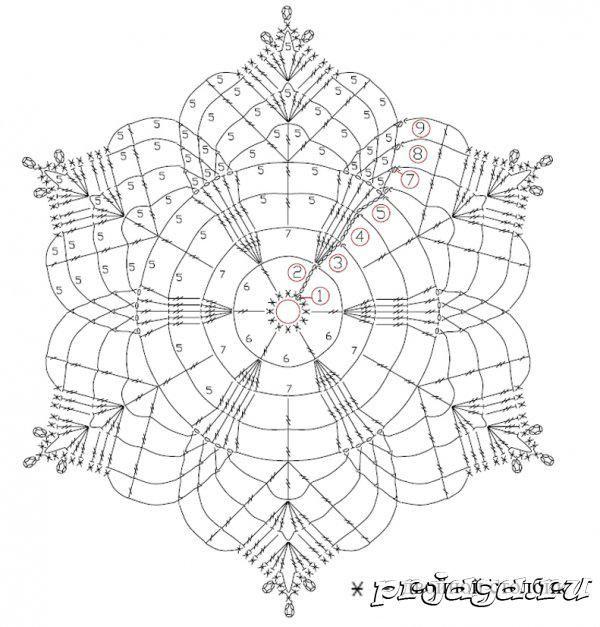 Program śnieżynkami szydełka | Esferas, snowflakes, campanas crochet ...