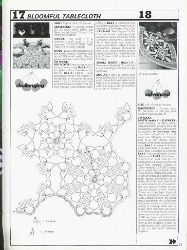 Decorative Crochet Magazine 1 - 12345 - Álbuns Web Picasa
