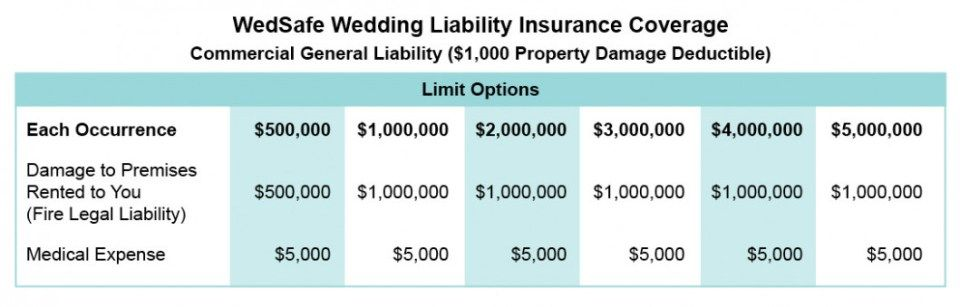 The Cheapest Way To Earn Your Free Ticket To Event Liability Insurance Event Liability Insurance Https Insurance Event Insurance Quotes Liability Insurance