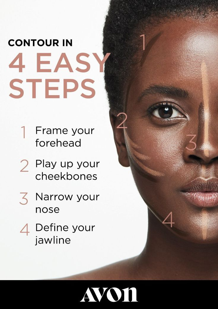 How to Contour your face videos for beginners. Avon