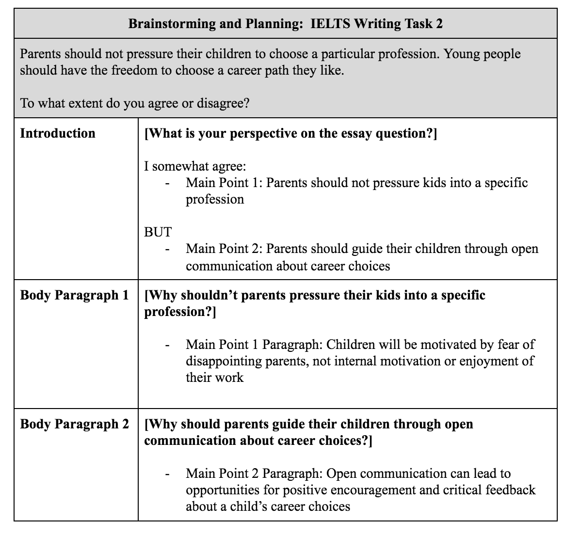 ielts academic writing task 2 with answers