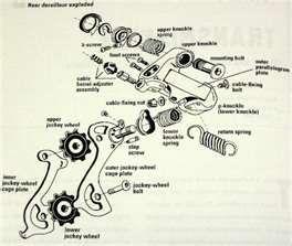 An Exploded Diagram Of A Generic Rear Derailleur Sepeda Gunung Sepeda