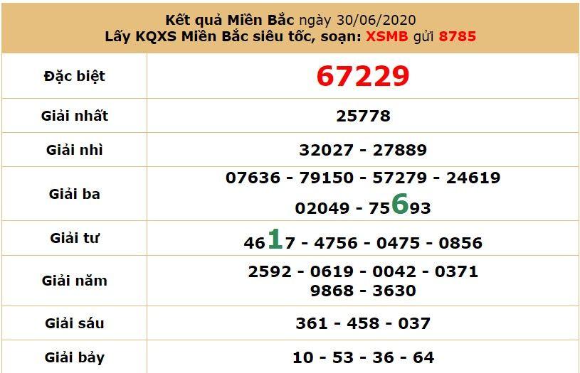 dự đoán xsmb ngày 1-7 dự đoán kqxsmb hôm nay thứ 4 3
