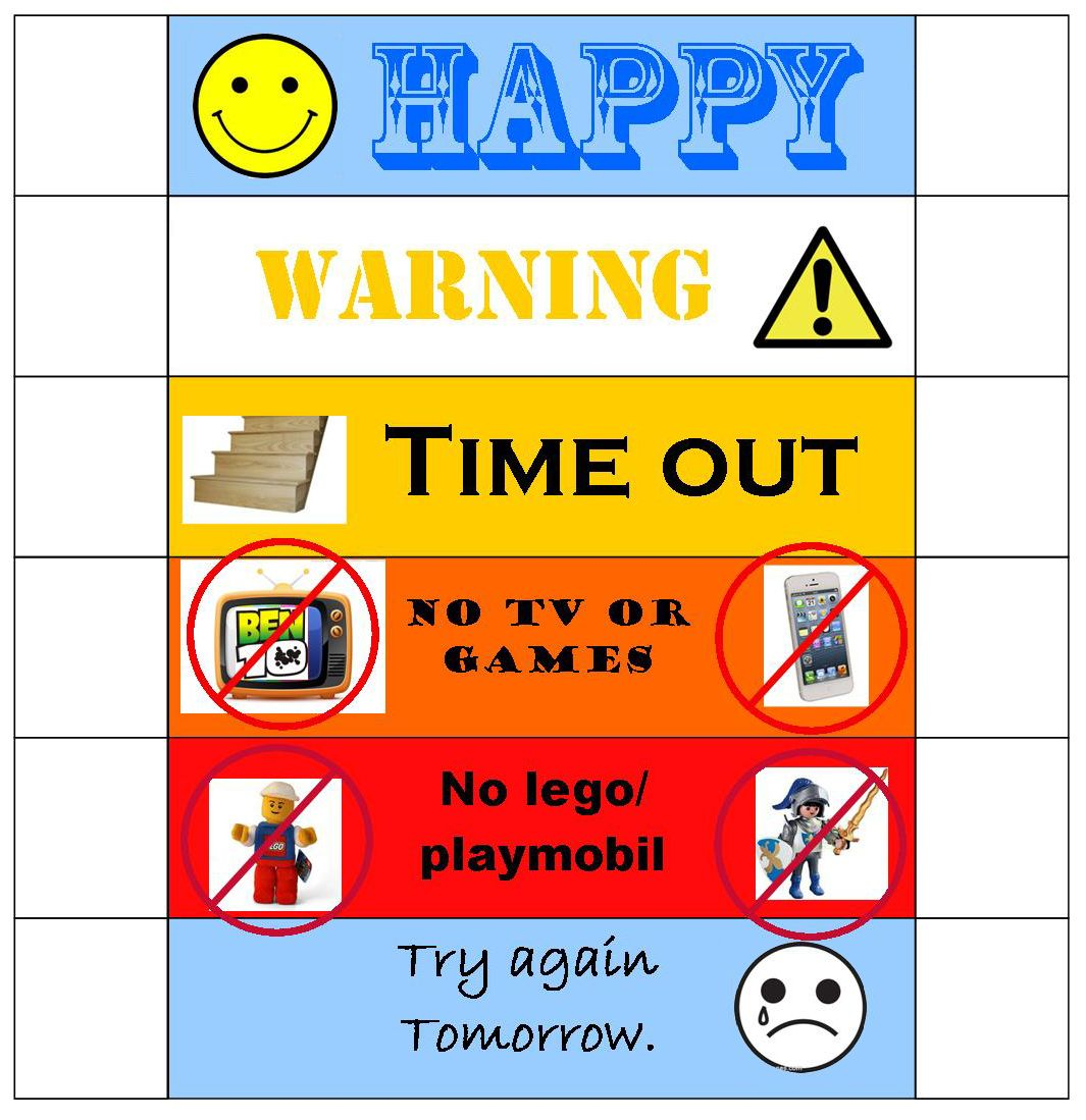 Today I Made Our Own Behaviour Chart Inspired By One On