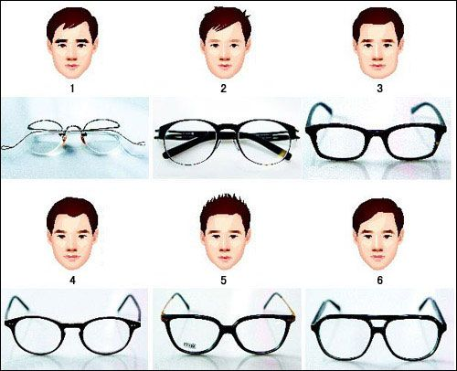 Reading Glasses for Round Face Men | Things to Wear | Pinterest ...