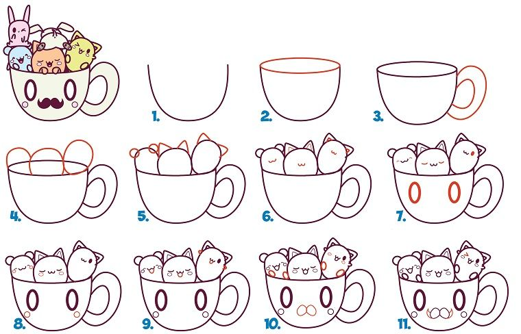 Disegni Facili Da Disegnare A Mano Libera Gattini In Una Tazza