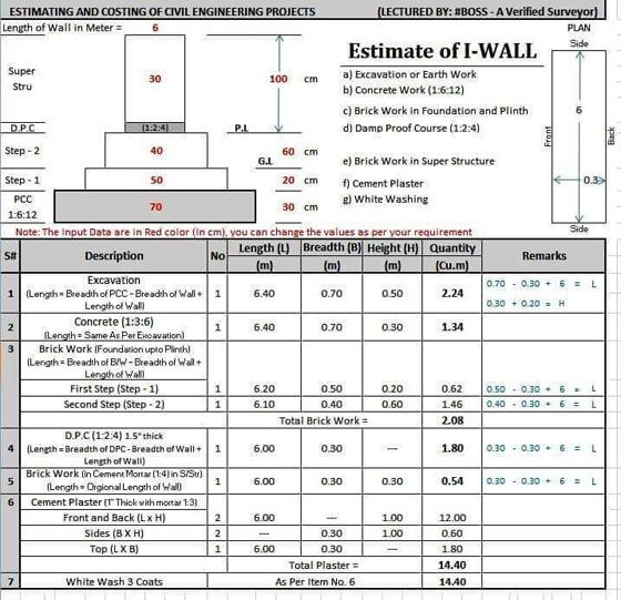 Images for estimating and costing of civil engineering projects - project estimate template