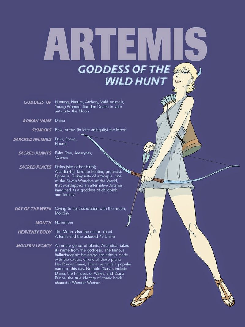 Artemis Pin Up Greek Pinterest Artemis Mythology And Greek