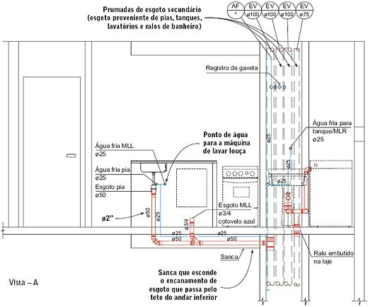 Revista Projetos Projeto Hidraulico Medicoes De Cozinha