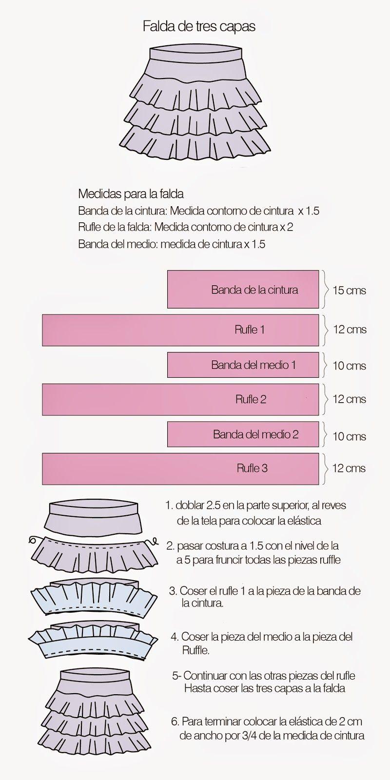 A coser Patrones y mas: Como hacer una falda de tres capas | vivi ...