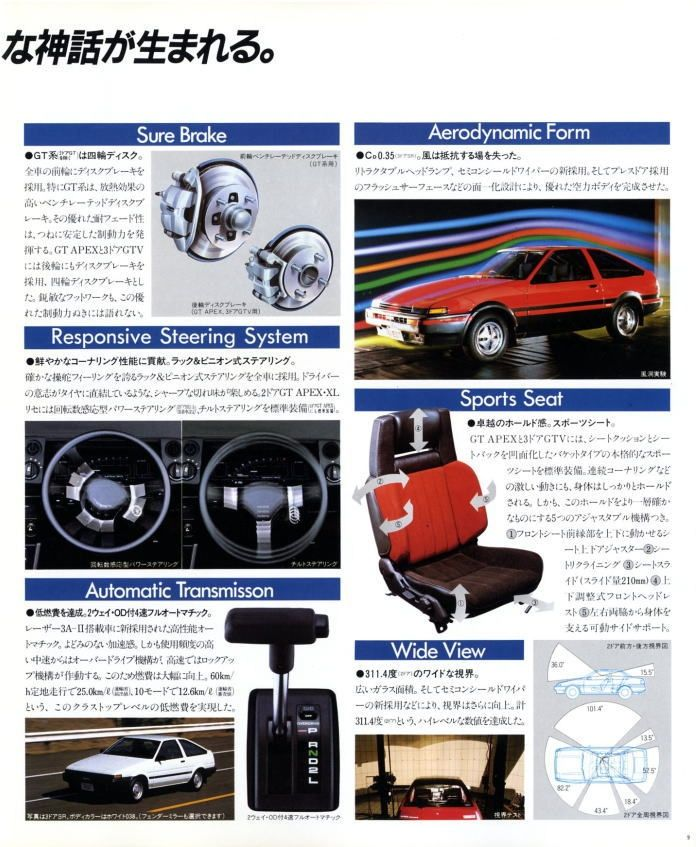 Toyota Sprinter Trueno Japan Brochure 1983 With Images Toyota