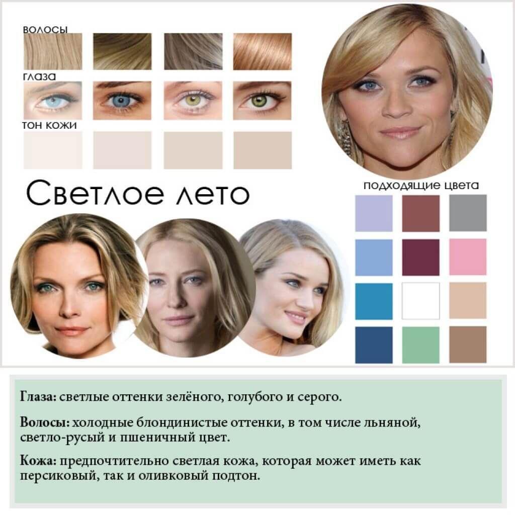 можно как узнать свой цветотип внешности фото задумываетесь