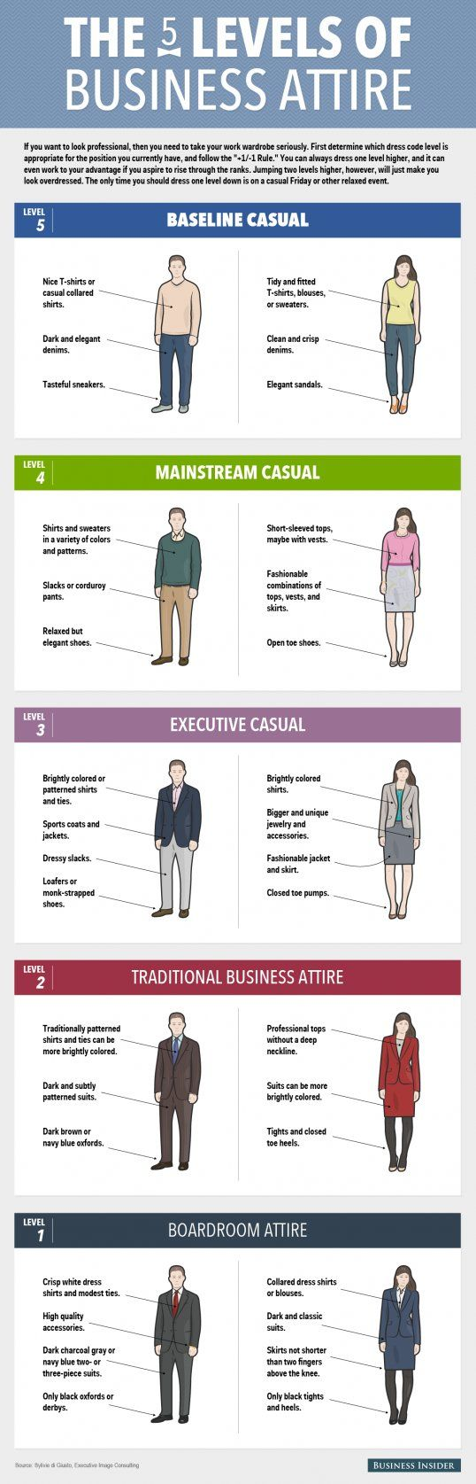 This graphic's boardroom attire is where you should aim for interviews!