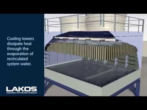 How To Keep Cooling Tower Basins Clean All The Time Lakos