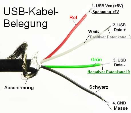 USB Kabel Belegung | ELECTRONIC SCHEMATICS | Pinterest | Kabel ...