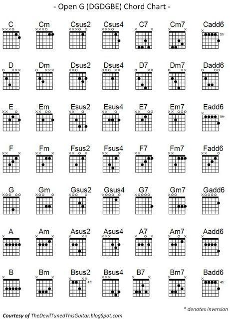The Devil Tuned This Guitar Open G Chord Chart Guitar Playing