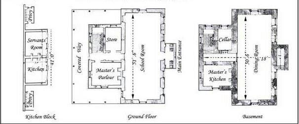 Henry Ginn's 1843 plan of Parramatta New Roman Catholic