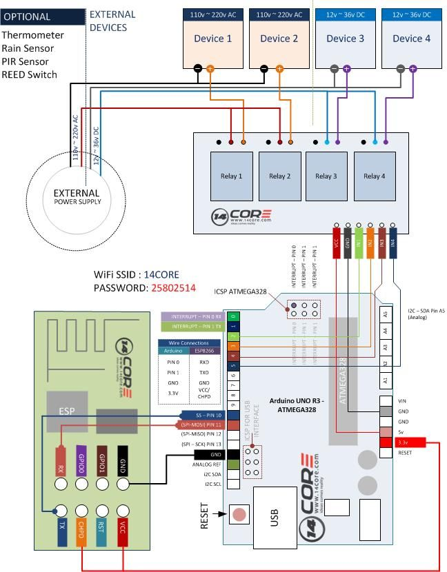 Wiring esp wifi transceiver on arduino with relay