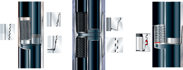 Tubing Specifications | Technology, Drill, Intervention