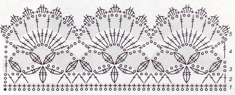 Falda -Nos vamos de Boda- Patron - Patrones Crochet | Crochet ...