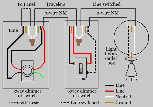Typical 3 Way Dimmer Wiring Diagram 3 Way Switch Wiring Light Switch Wiring Dimmer Light Switch