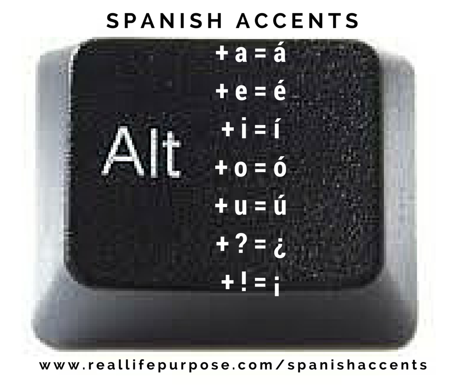 The Easiest Way Ive Found To Type Accents For The Spanish Language