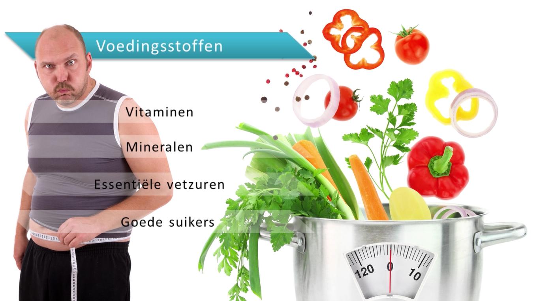 Ben jij ook van plan om af te vallen ? kijk dan op : Webshop : http://stichtinggezondheid.nl/afvallen/ Blog : http://stichtinggezondheid.nl/blog/