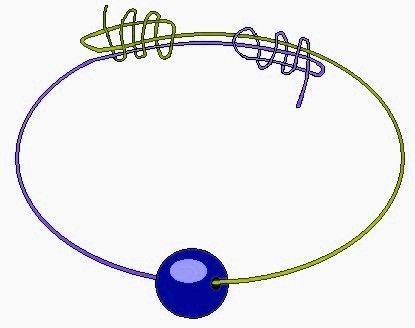 bild anleitung schiebeknoten makramee knoten armband knoten und verstellbarer knoten. Black Bedroom Furniture Sets. Home Design Ideas