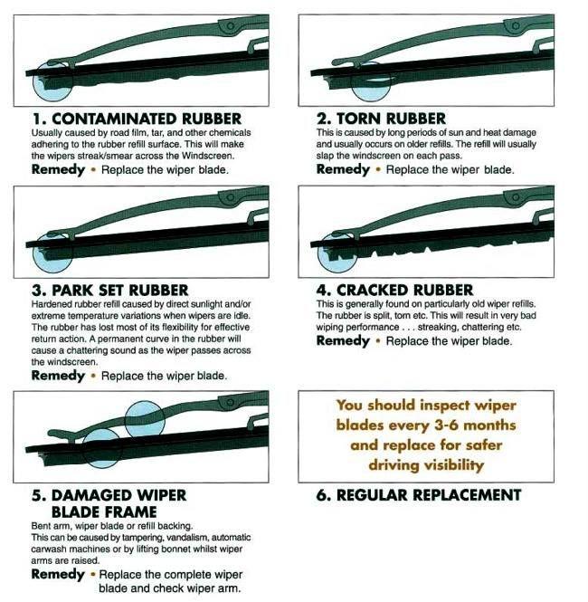 Windshield Wiper Blades Replacement