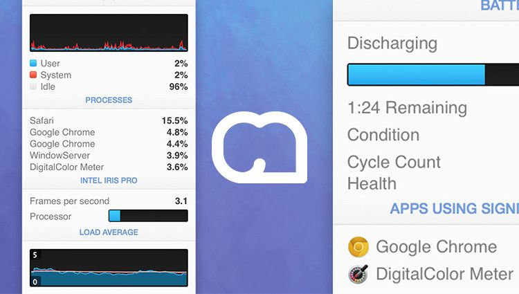 Monitor Your Mac with iStat Menus