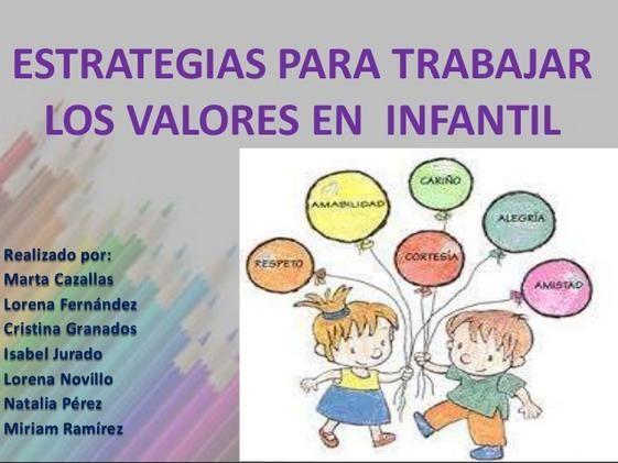 Cómo Enseñar Valores en el Aula   #Presentación #Educación