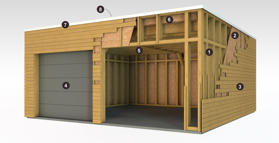 Garage ossature bois ossature bois doubs bois passion for Fabricant garage bois en kit