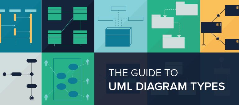 Uml Diagram Types Learn About All 14 Types Of Uml Diagrams Guide Tutorial Diagram