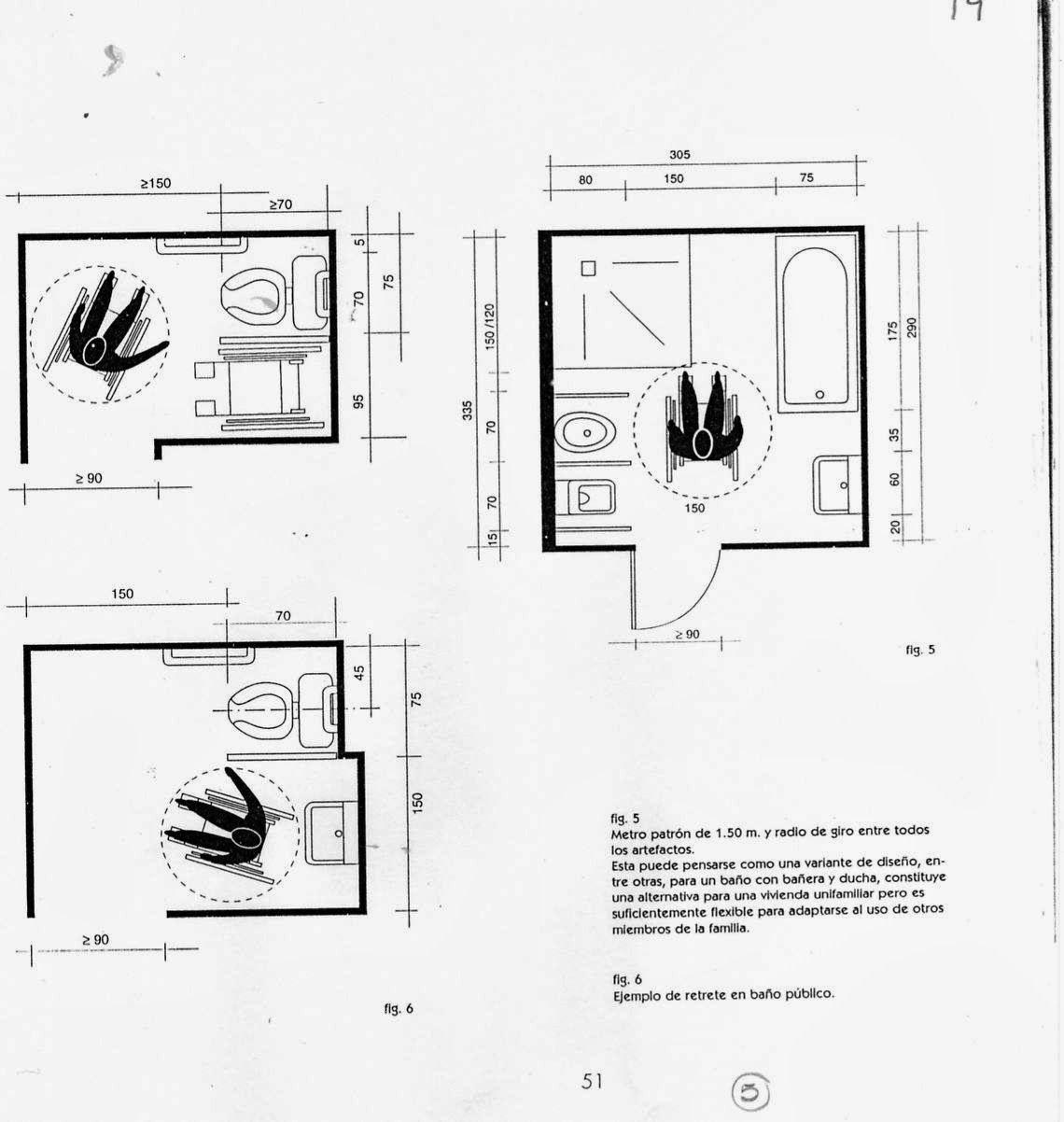 Accesibilidad para discapacitados arquitectura medidas for Medidas de muebles en planta