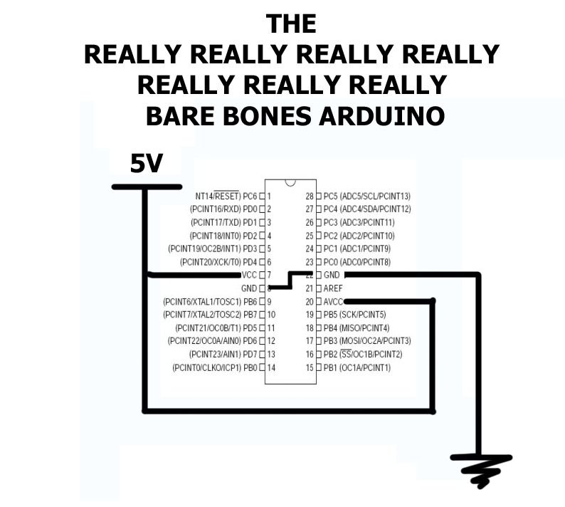 the rrrrrrrrrrbba  a  3 arduino