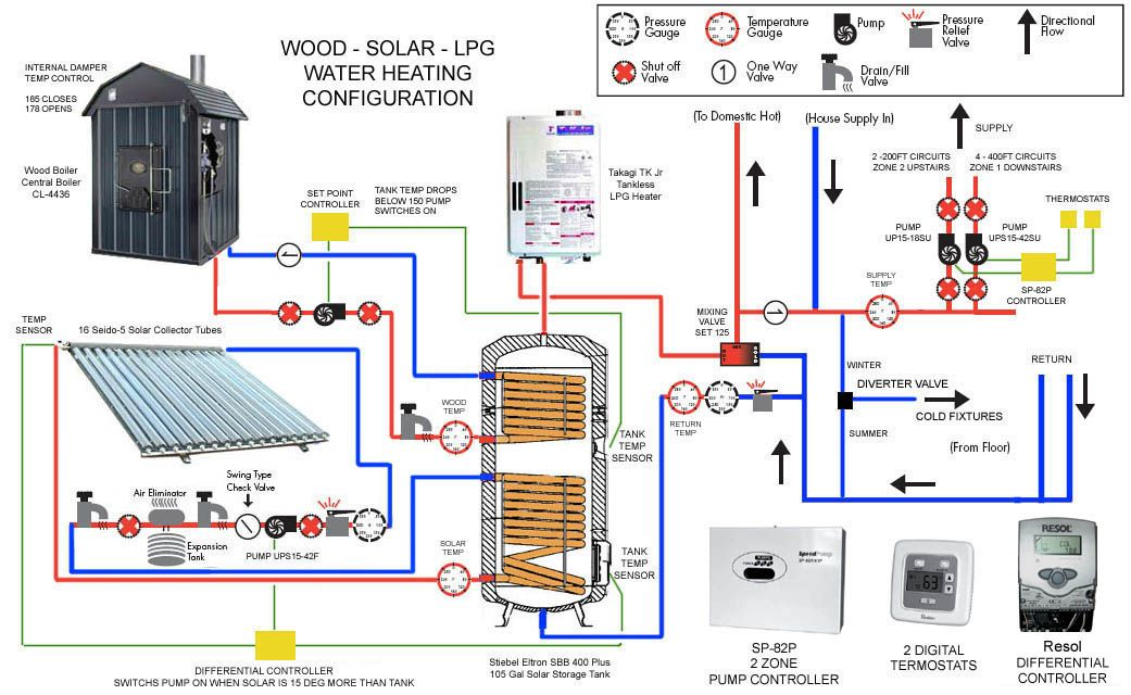 Radiant Infloor Heating Either Electric Radiant Heat Or