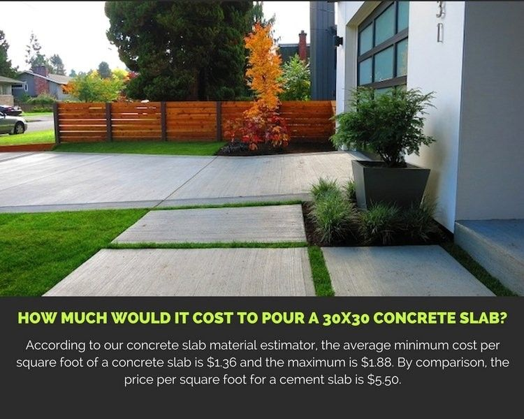 How Much Would It Cost To Pour A 30 30 Concrete Slab Concrete Slab Concrete Cost Concrete Cost Calculator