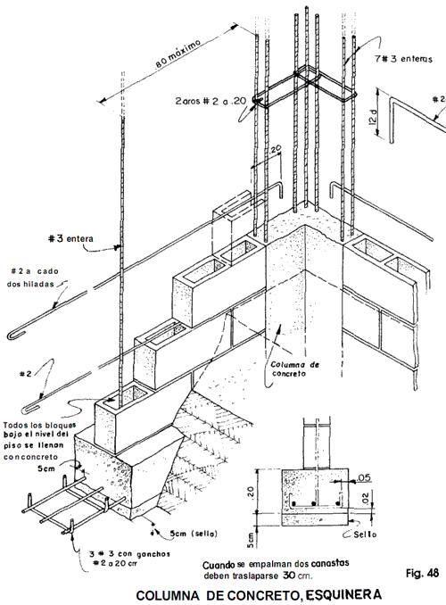 Columna De Concreto Esquinera Construcao De Casas Alvenaria Estrutural Arquitetura E Construcao